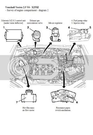 Opel Vectra B Bilder x25xe