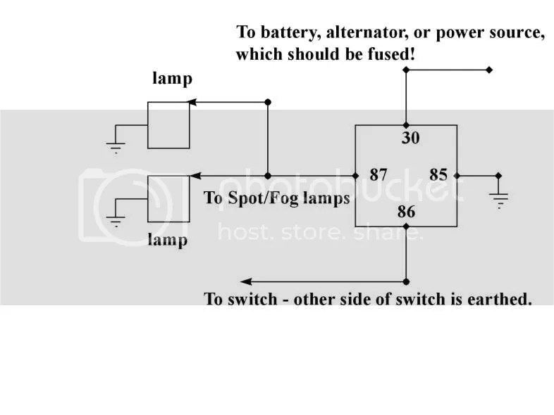 narva 12 volt relay wiring diagram 300zx coil pack spotlight w4 igesetze de rh 5 skriptex pin