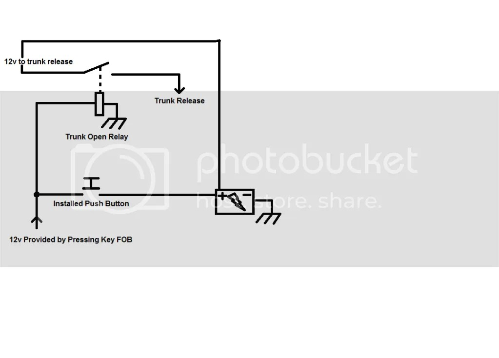 2011 Chevy Cruze Trunk Fuse Box : 31 Wiring Diagram Images