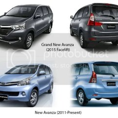 Forum Grand New Avanza Pakai Pertalite Toyota Owners Discussions Continued Page 325 I Like The Look