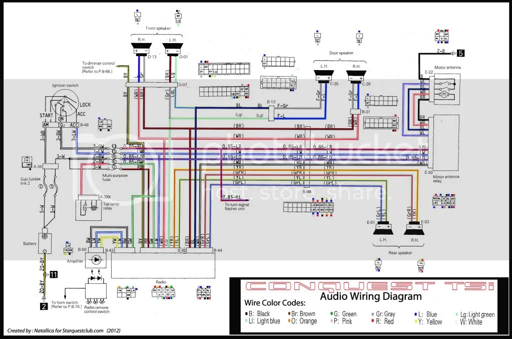 speaker wire diagram for car audio on wiring diagram for car radio