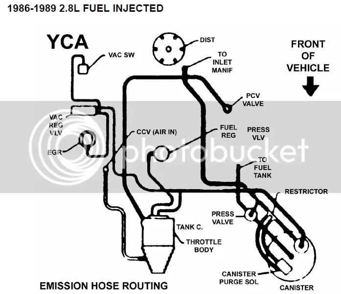 1996 Chevy S10 Blazer Vacuum Line Diagrams, 1996, Free