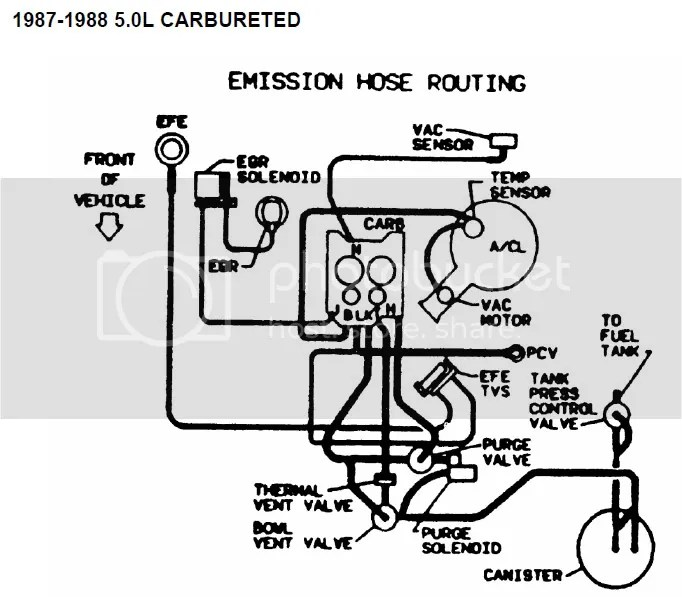 Gmc 305 V6 Engine Carburetor, Gmc, Free Engine Image For
