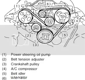 H6 Tensioner/Idler Bearing Issue and Solution