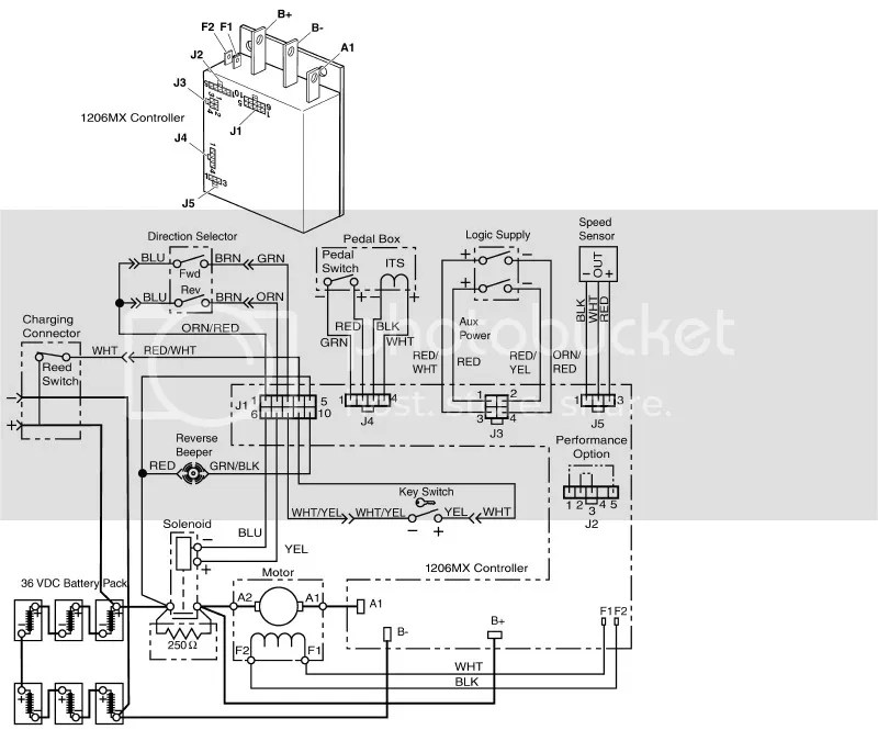 Wiring Diagram For 2006 Ez Go Txt
