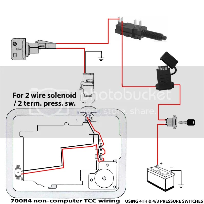 87 Jeep Yj Wiring Diagram Solenoid 87 Dodge Ramcharger