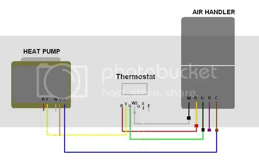 goodman heat pump wiring diagram,