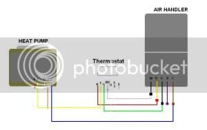 Help with verifying Heat pump wiring  DoItYourself