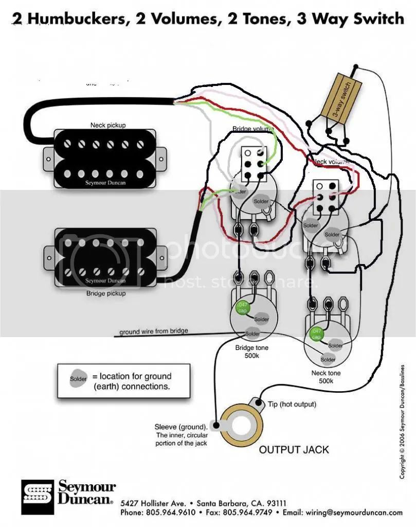 Dirty Fingers Gibson Wiring Diagram Auto Electrical Futura Schematic
