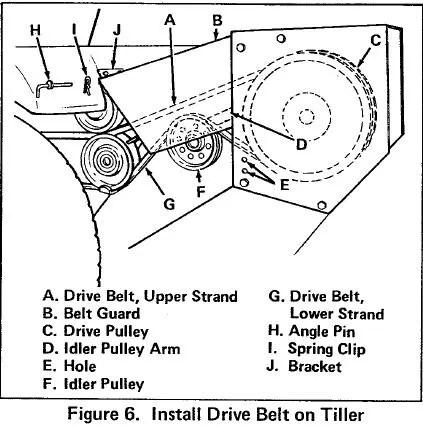 john deere wiring diagram l100 dsc dls pc link cable g110 www toyskids co parts fuse box solenoid replacement 110