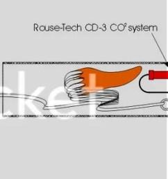 model rocket diagram [ 2533 x 389 Pixel ]