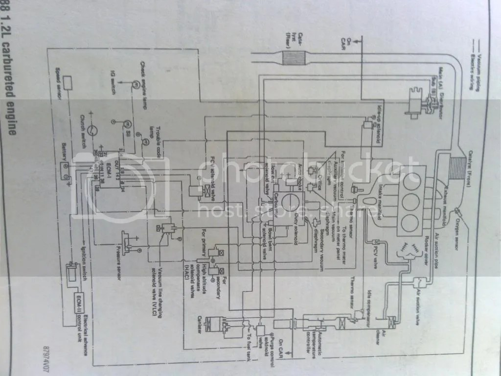 subaru vacuum diagram 1999 ford escort wiring diagrams original justy forum