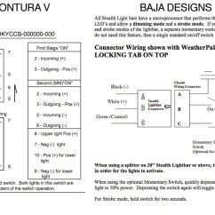 Wiring Diagram For Light Bar Rocker Switch Grand Cherokee Radio Help To Contura V Switch. - Toyota Fj Cruiser Forum