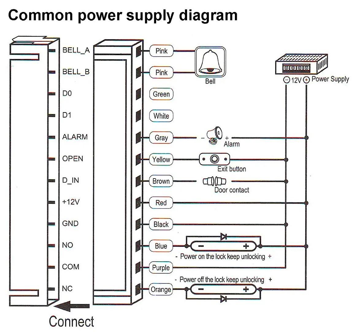 da3000 door access wiring diagram ge monogram oven unacart global online shopping store for electronics