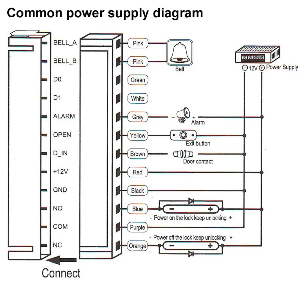 medium resolution of wiring diagram photo 7166xnkm8gl sl1500 zpstzpbhg6x jpg