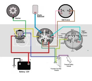 28 HP Johnson Electric start wiring Page: 1  iboats