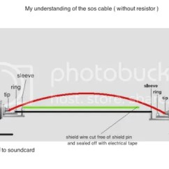 Trs Insert Cable Wiring Diagram Blank Rock Cycle Worksheet Yur Schullieder De Female Online Rh 17 2 Lightandzaun Xlr