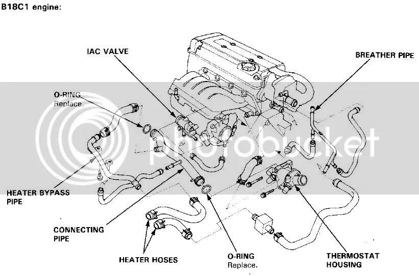 Honda Helms Manual