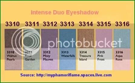 Intense Duo Eyeshadow - Phấn mắt 2 màu lâu phai