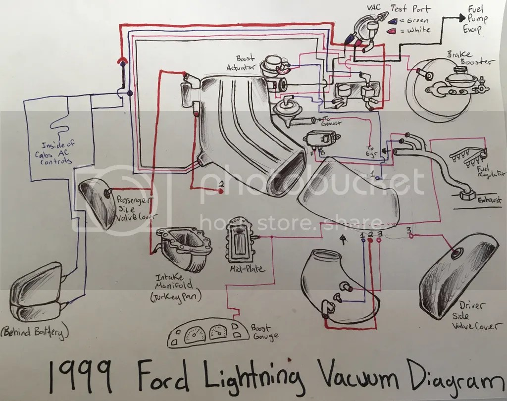 Vacuum Diagram Schematic Jeepcj Forums
