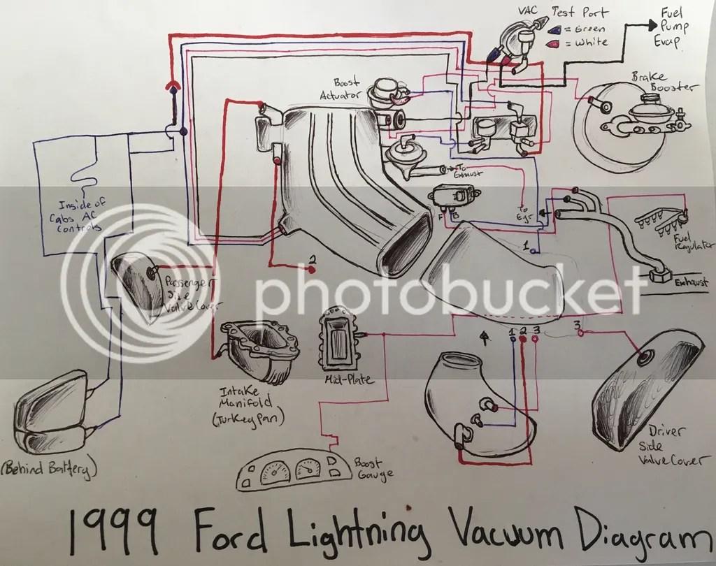 Ford Emissions Diagram