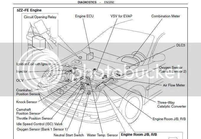 Toyota 3zz fe repair manual