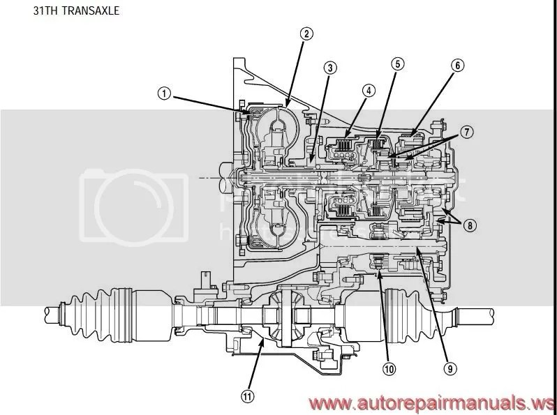 31Th Transmission Service Manual download free software