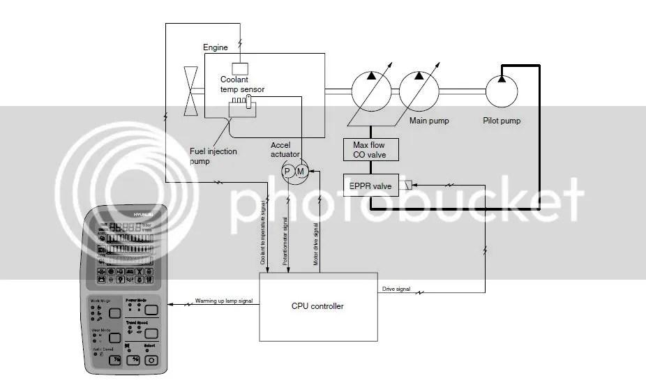 Hyundai Crawler Excavator R210LC-7(#8001-) Service Manual