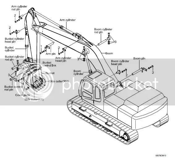 Hyundai Crawler Excavator R450LC-7A, 500LC-7A Service