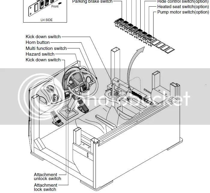 Hyundai Wheel Loader [HL730-7A, HL730TM-7A] Service Manual