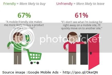 Data Statistik dan Survey Google Terhadap 1088 responder dewasa pengguna Smartphone