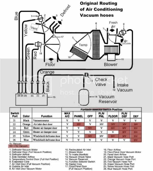 1989 460 Vacuum Line Diagrams. Diagram. Auto Wiring Diagram