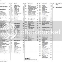 Stihl Ms 270 Parts Diagram Car Equalizer Wiring 361 Interior Design