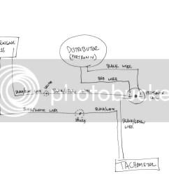 pertronix distributor wiring diagram home exsplore on gm points distributor wiring diagram mopar distributor  [ 1024 x 791 Pixel ]