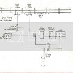 Model Railway Signal Wiring Diagram Honeywell 7 Day Programmable Thermostat Lionel Track Library