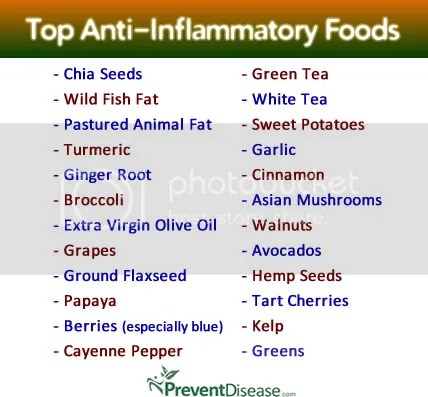 photo top-antiinflammatoryfoods22s_zpsfbf8e82a.jpg