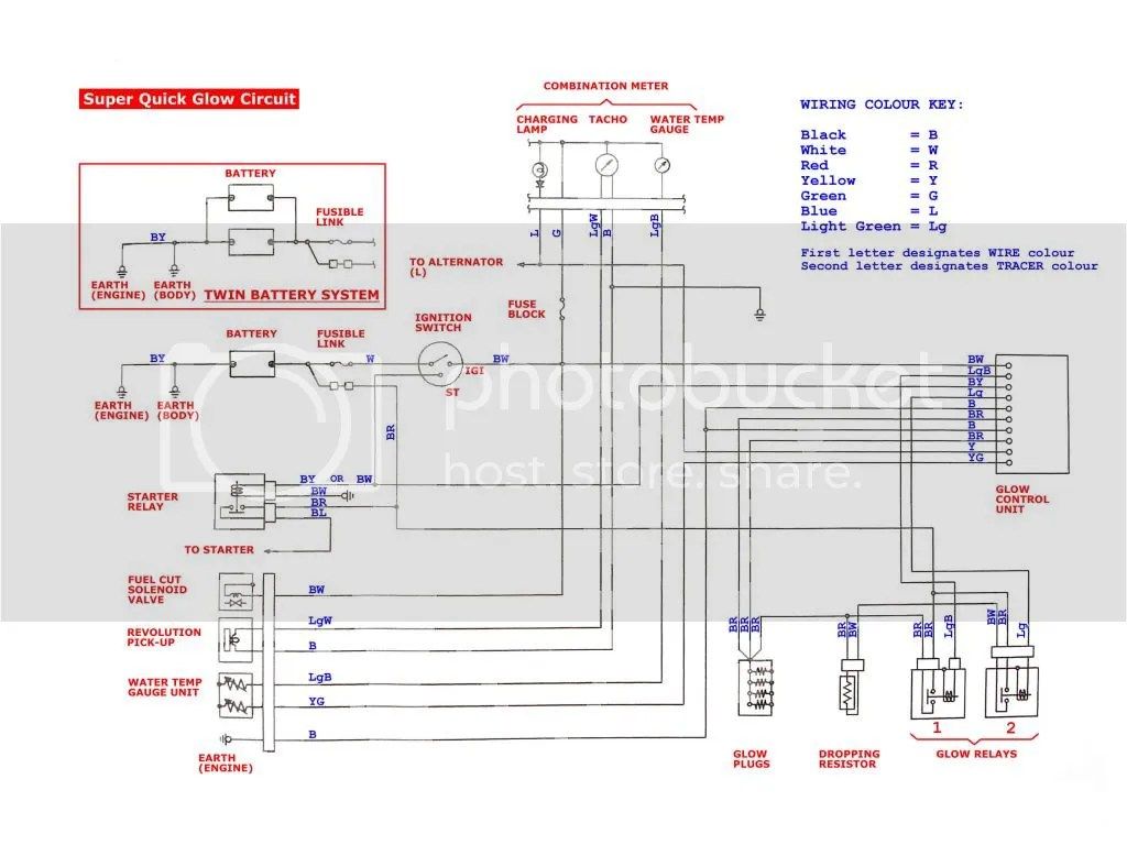 Peugeot wiring diagram whirlpool estate dryer