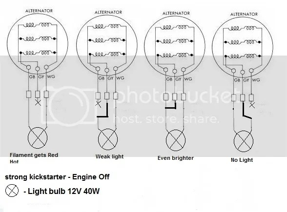 Bullet boyer ignition wiring diagram Google Search bike