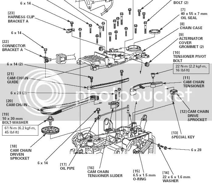Fiche Technique Moteur Hors Bord Honda