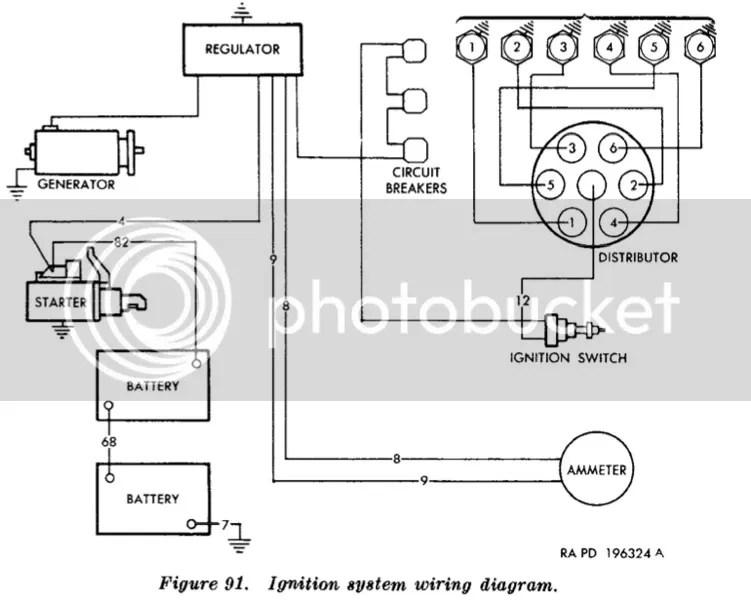 1954 m37 wiring diagram - wiring diagram  benefiz-golfen.de