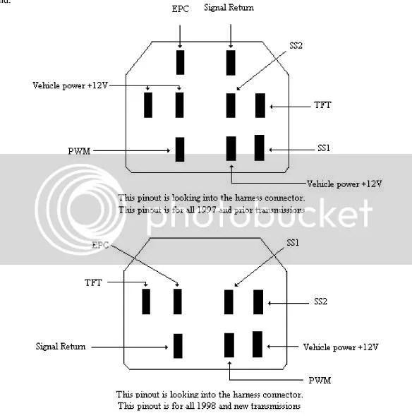 4r70w Wiring Harness 4r70w Transmission Wiring Diagram Wiring