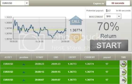 opening of 60-second options trades on our traderush account