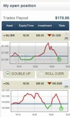 open positions charts for oil and silver trades on 2/10/2014