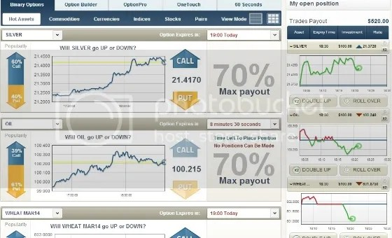 charts for oil, silver, and wheat trades on 2/14/2014