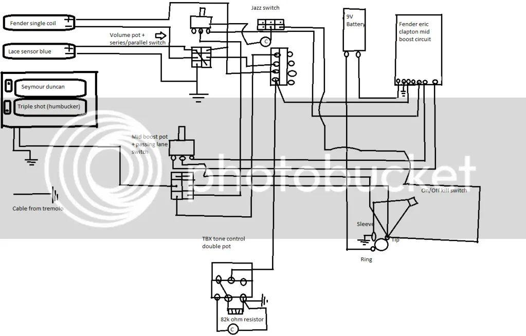 fender strat lace sensor wiring diagram