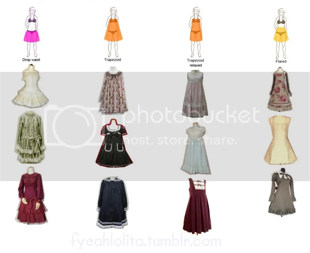 What Do You Think Is An Acceptable Skirt Shape And Legth For Lolita Egl