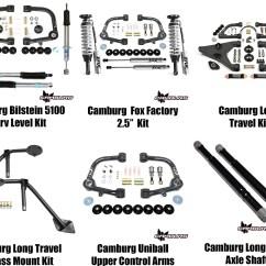 2001 Toyota Tundra Parts Diagram 2005 Cobalt Ls Stereo Wiring Trd Suspension Imageresizertool Com