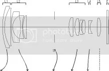 Canon Patent: 6-30mm (eq. 28-140) Zoom for Compact Cameras