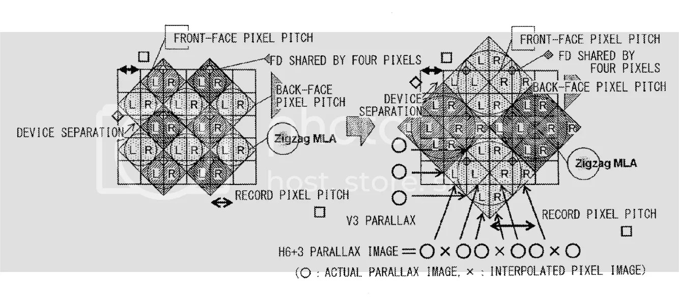 Sony is working on a Lytro alike camera (Patent