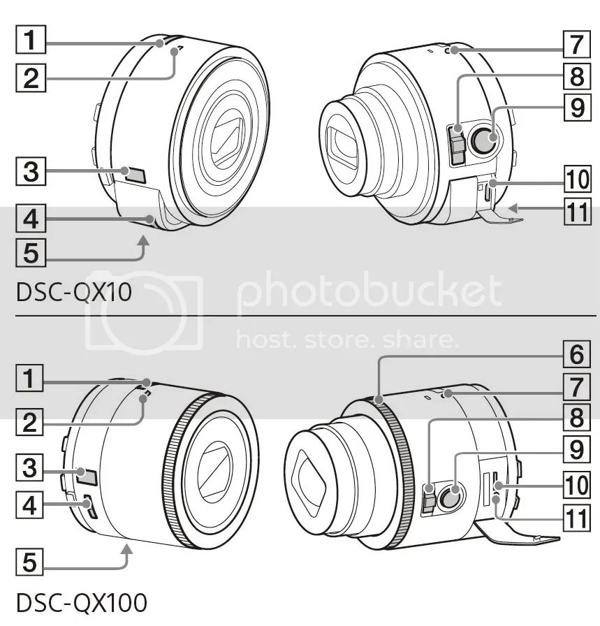 (SR5) QX10 and QX100 manual image and specs